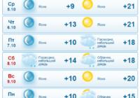 О погоде на ближайшие 10 дней
