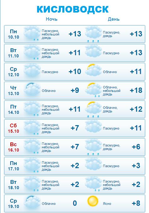 Погода в хабаровске на 14 дней гисметео