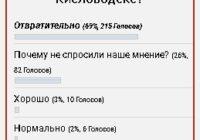 Итоги опроса по переименованию улиц в Кисловодске