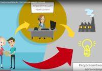 Что такое прямые договоры с ресурсоснабжающей организацией?