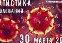 Коронавирус в Ставропольском крае, итоги за 30.03.2020