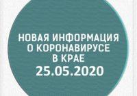 Эпидситуация в Ставропольском крае на 25 мая