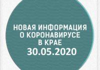 Эпидситуация в Ставропольском крае на 30 мая