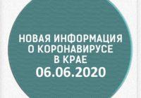 Эпидситуация в Ставропольском крае на 6 июня